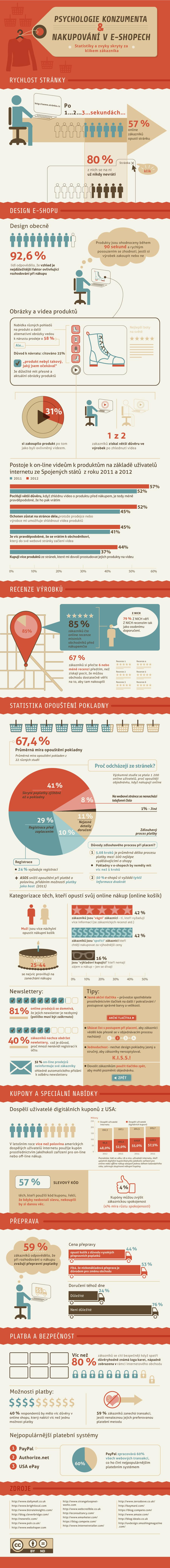 Psychologie nákupu v e-shopech